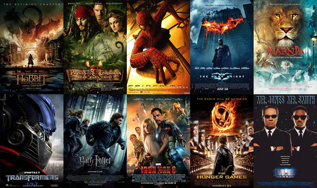 what are the most expensive movie trilogies of all time