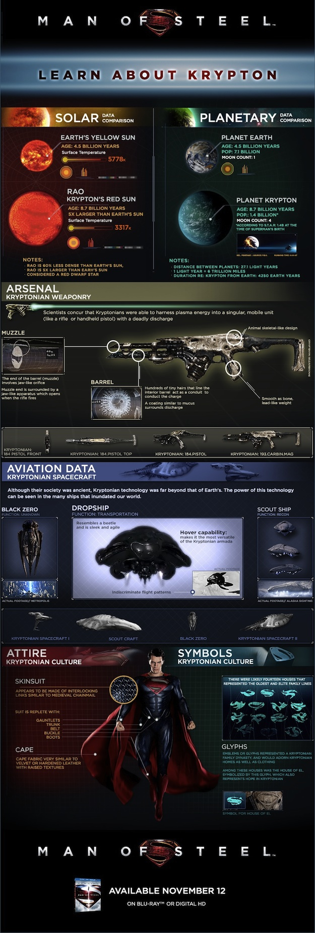 Learn About Krypton with a Man of Steel Infographic