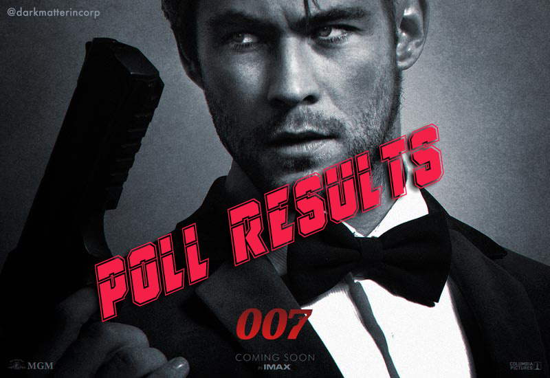 POLL RESULTS: Should a Famous Actor Be the Next James Bond?